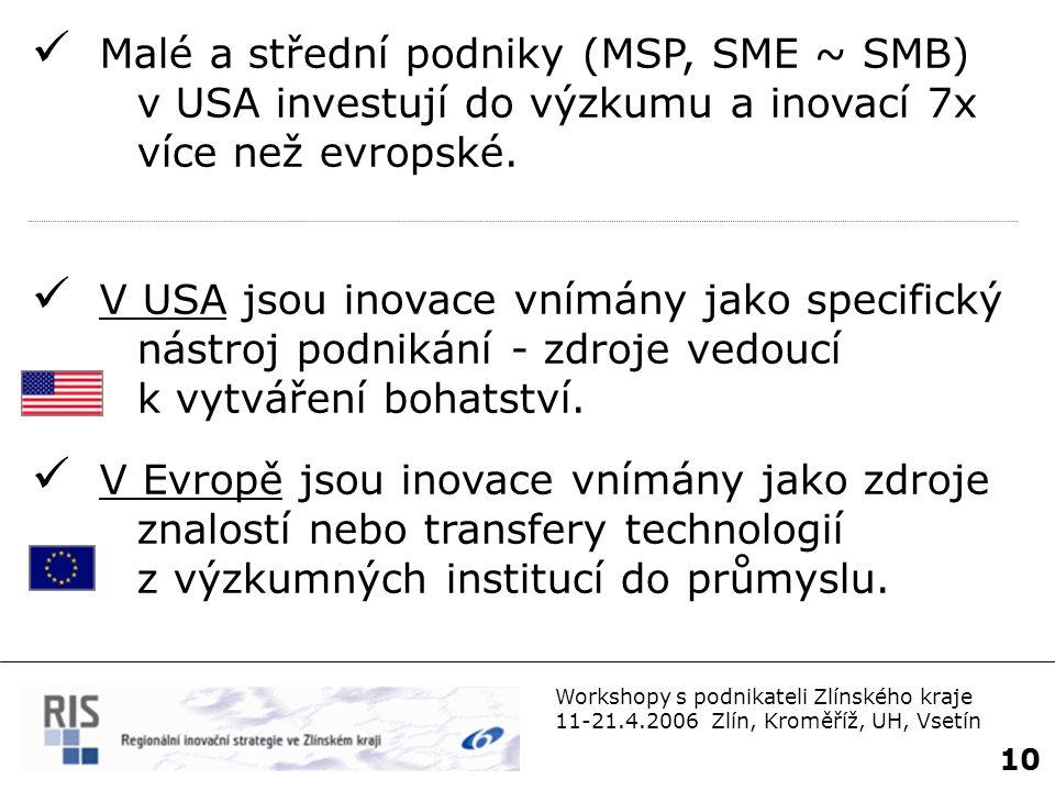 Workshopy s podnikateli Zlínského kraje 11-21.4.2006 Zlín, Kroměříž, UH, Vsetín 11 Rozšířené mýty o inovacích •Většina rychle rostoucích firem je z high-tech.