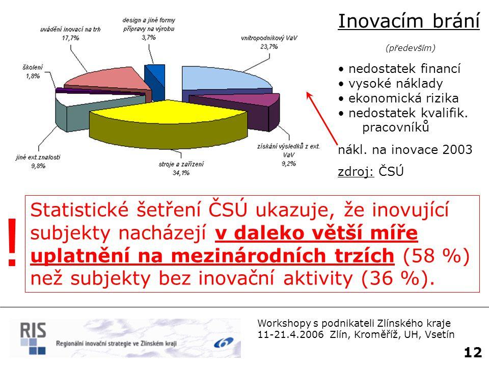 13 Workshopy s podnikateli Zlínského kraje 11-21.4.2006 Zlín, Kroměříž, UH, Vsetín Agenda: 1.