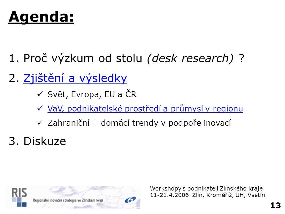 14 Workshopy s podnikateli Zlínského kraje 11-21.4.2006 Zlín, Kroměříž, UH, Vsetín ZK r.