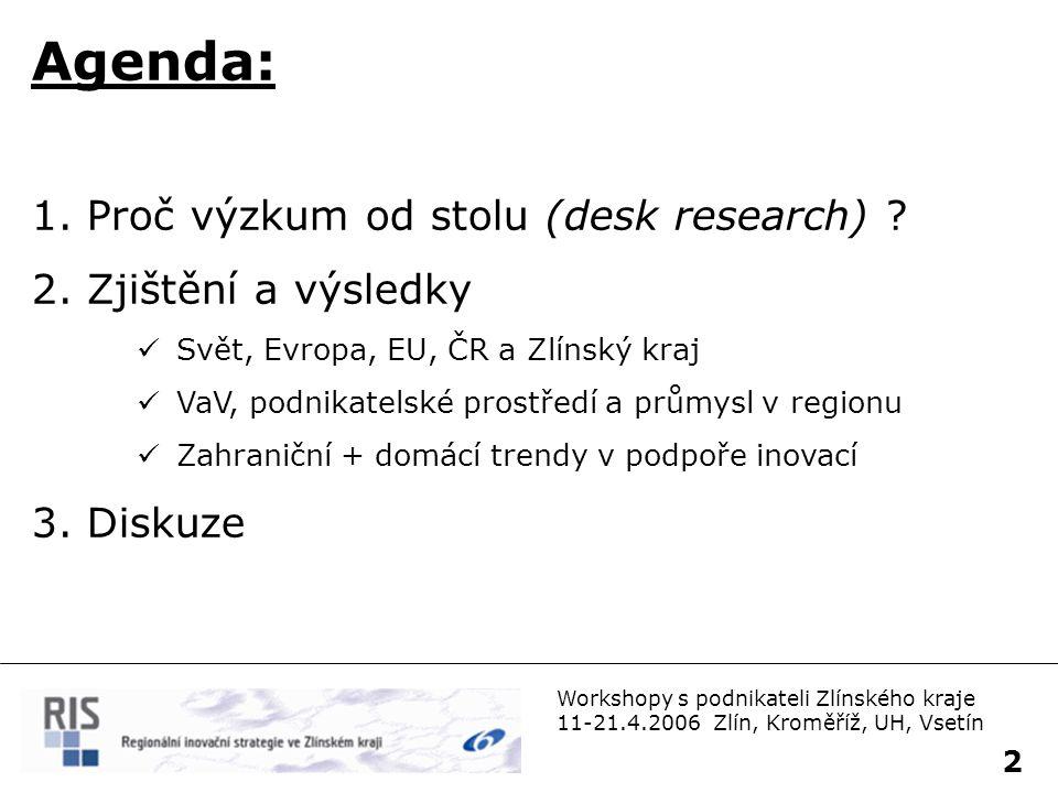 3 Workshopy s podnikateli Zlínského kraje 11-21.4.2006 Zlín, Kroměříž, UH, Vsetín Agenda: 1.