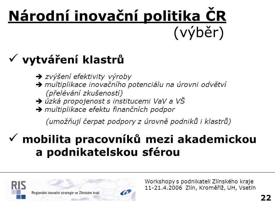 Workshopy s podnikateli Zlínského kraje 11-21.4.2006 Zlín, Kroměříž, UH, Vsetín 23 Strategie hospodář.