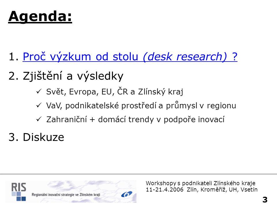 Workshopy s podnikateli Zlínského kraje 11-21.4.2006 Zlín, Kroměříž, UH, Vsetín 4 Co bylo uděláno.