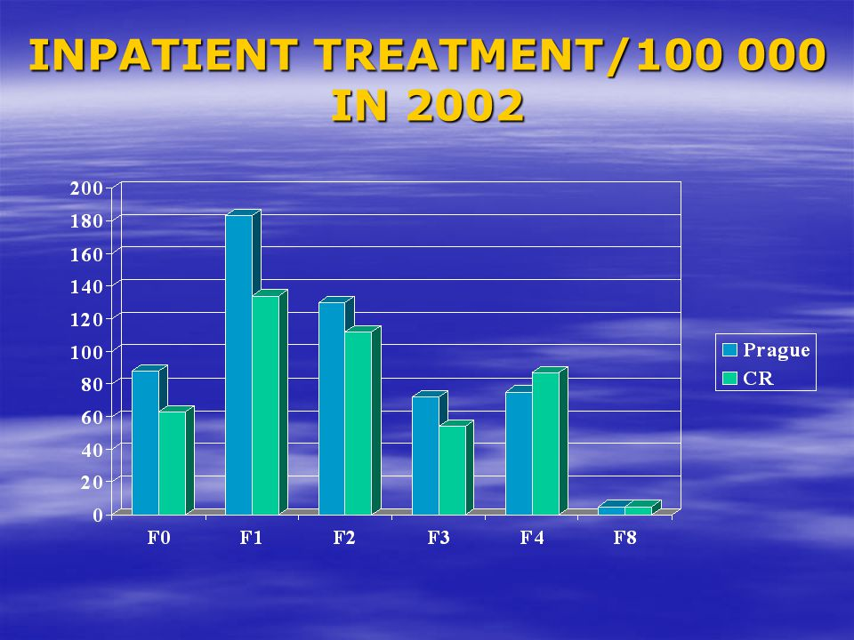 INPATIENT TREATMENT/100 000 IN 2002