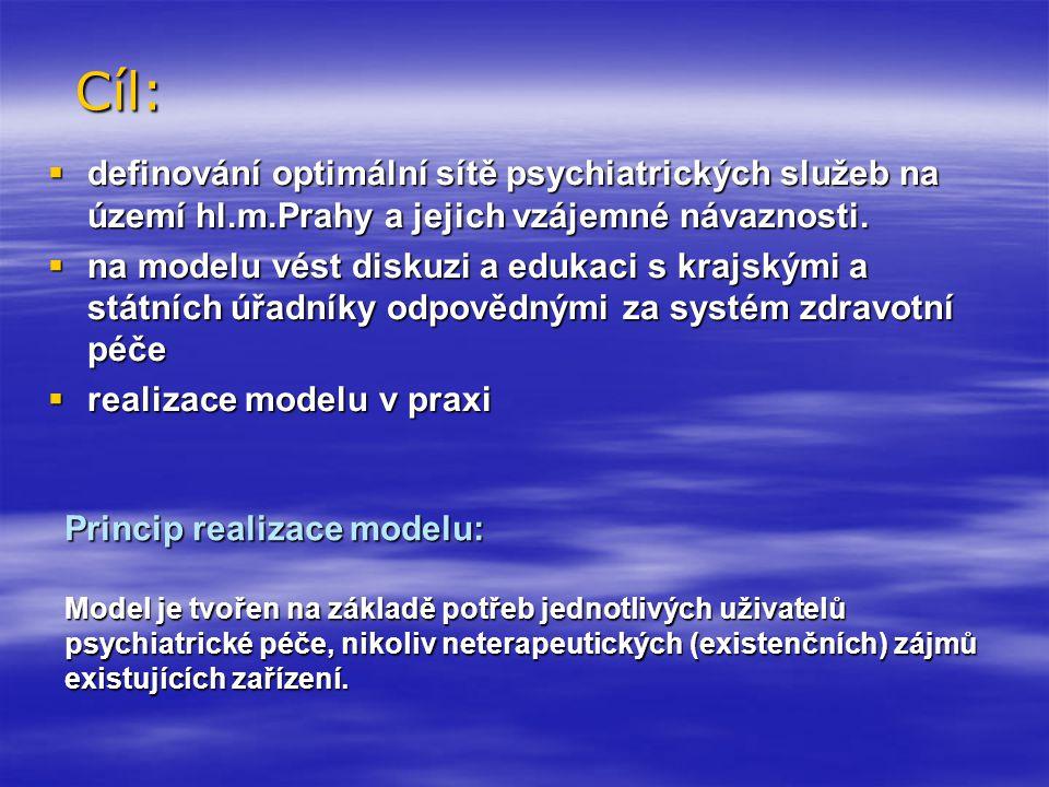 Jak měnit psychiatrii v Praze.