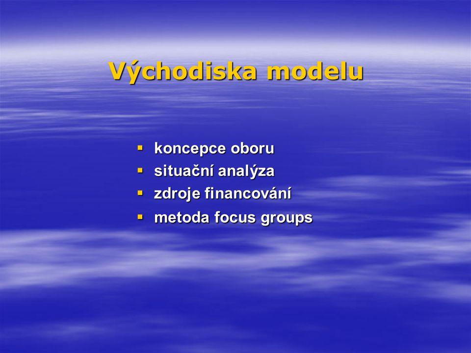 """Koncepce oboru psychiatrie V roce 1994 byla zahájena práce na """"Koncepci oboru psychiatrie , 2000 - schválena na sjezdu Psychiatrické společnosti ČLS JEP ve Špindlerově Mlýně, 2002 odsouhlasena Vědeckou radou MZ ČR."""