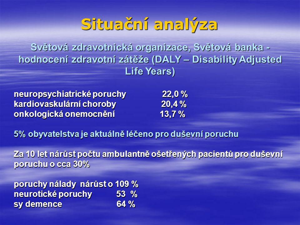 Evropská ministerská konference – Helsinky 2005  27% Evropanů dospělého věku trpí během života neuropsychiatrickými poruchami  58 000 jich za rok umírá v důsledku sebevraždy  náklady na zajištění psychiatrické problematiky 4-5% HDP - závazek realizace akčního plánu duševního zdraví pro Evropu (dle potřeb a zdrojů jednotlivých zemí EU) s výhledem na 5 – 10 let.