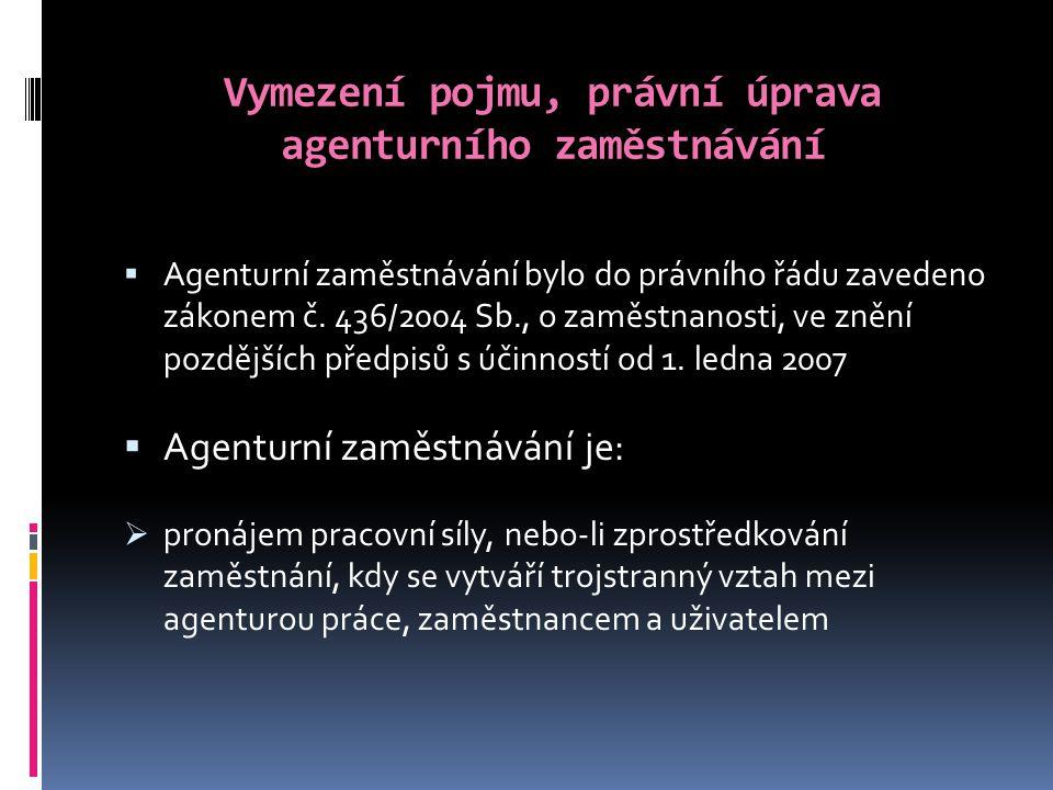 Vymezení pojmu, právní úprava agenturního zaměstnávání  Agenturní zaměstnávání bylo do právního řádu zavedeno zákonem č.