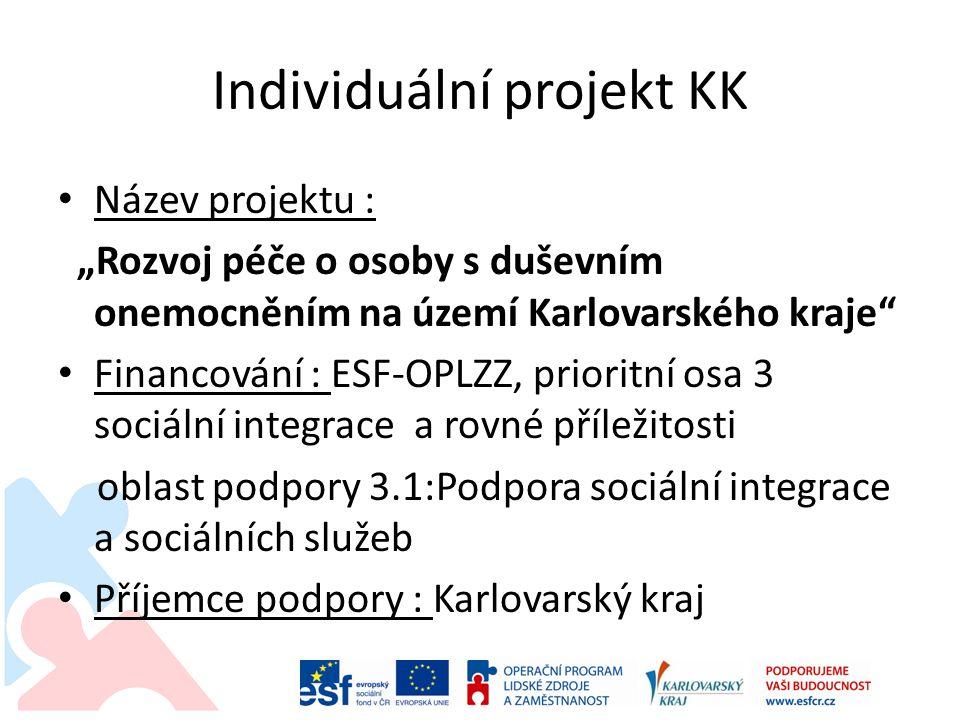 Individuální projekt KK • Vytvořeny podmínky pro vybudování a poskytování 2 sociálních služeb pro osoby s DO v okrese Karlovy Vary ( 2 služby jsou zaregistrovány) • Pracovníci 2 nových sociálních služeb jsou vyškoleni, odborně připraveni pro výkon sociální služby