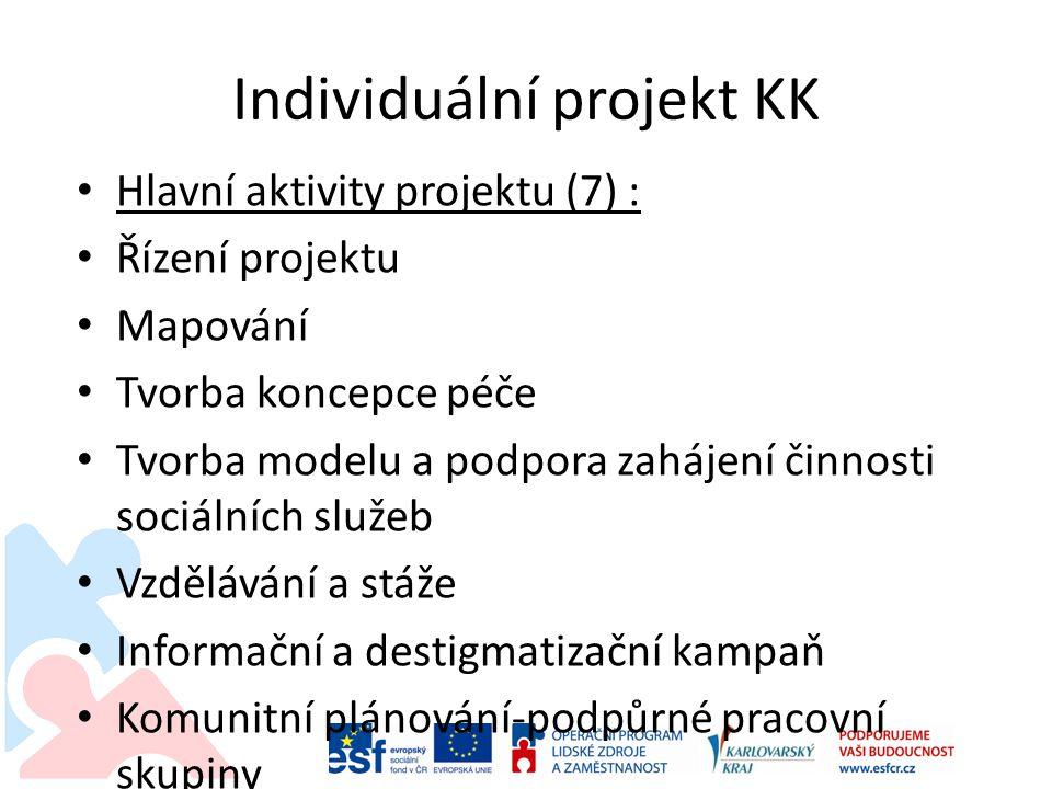 Individuální projekt KK • Hlavní aktivity projektu (7) : • Řízení projektu • Mapování • Tvorba koncepce péče • Tvorba modelu a podpora zahájení činnos
