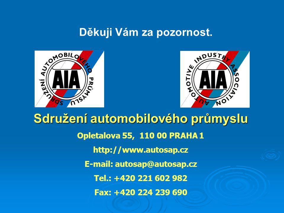 Sdružení automobilového průmyslu Opletalova 55, 110 00 PRAHA 1 http://www.autosap.cz E-mail: autosap@autosap.cz Tel.: +420 221 602 982 Fax: +420 224 239 690 Děkuji Vám za pozornost.