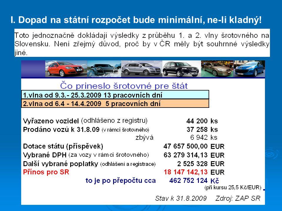 I. Dopad na státní rozpočet bude minimální, ne-li kladný!