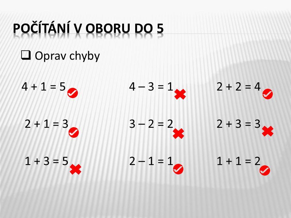 4 + 1 = 54 – 3 = 12 + 2 = 4 2 + 1 = 33 – 2 = 22 + 3 = 3 1 + 3 = 52 – 1 = 11 + 1 = 2 7  Oprav chyby