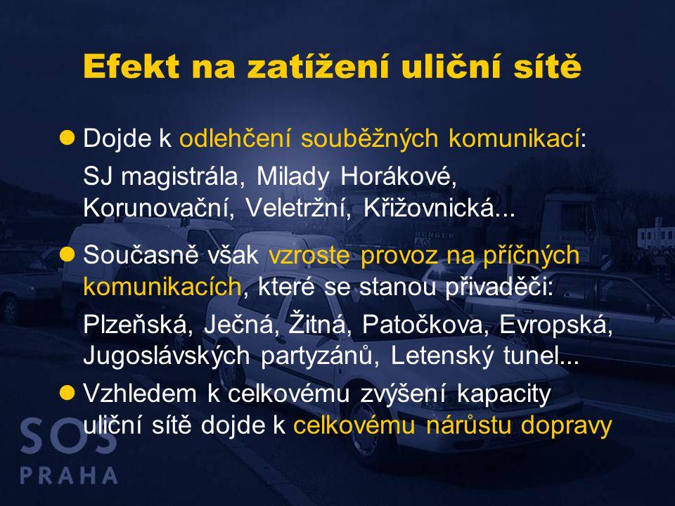 Efekt na zatížení uliční sítě  Dojde k odlehčení souběžných komunikací: SJ magistrála, Milady Horákové, Korunovační, Veletržní, Křižovnická...  Souč