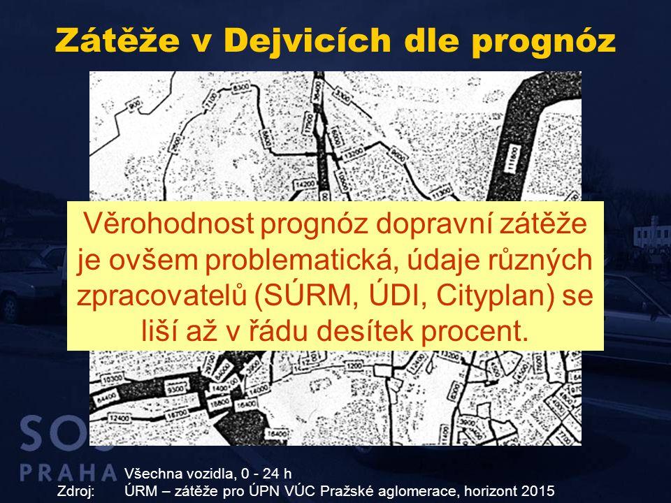 Zátěže v Dejvicích dle prognóz Všechna vozidla, 0 - 24 h Zdroj:ÚRM – zátěže pro ÚPN VÚC Pražské aglomerace, horizont 2015 Věrohodnost prognóz dopravní