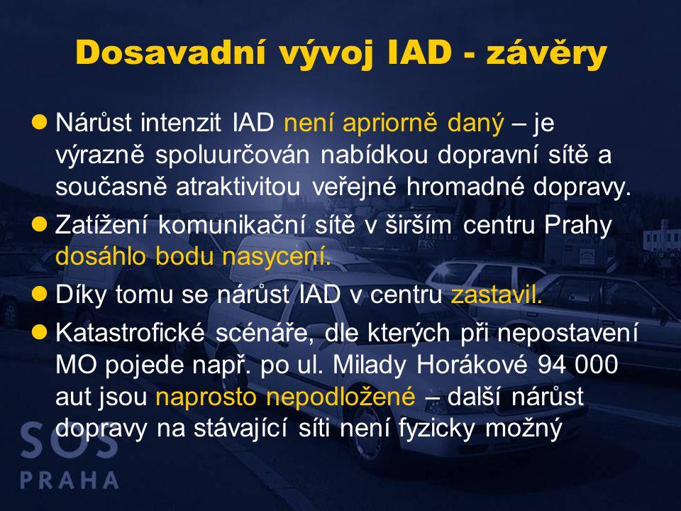 Dosavadní vývoj IAD - závěry  Nárůst intenzit IAD není apriorně daný – je výrazně spoluurčován nabídkou dopravní sítě a současně atraktivitou veřejné