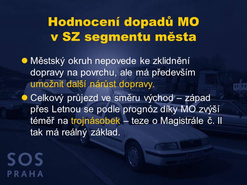 Hodnocení dopadů MO v SZ segmentu města  Městský okruh nepovede ke zklidnění dopravy na povrchu, ale má především umožnit další nárůst dopravy.  Cel
