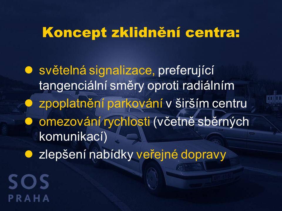 Koncept zklidnění centra:  světelná signalizace, preferující tangenciální směry oproti radiálním  zpoplatnění parkování v širším centru  omezování