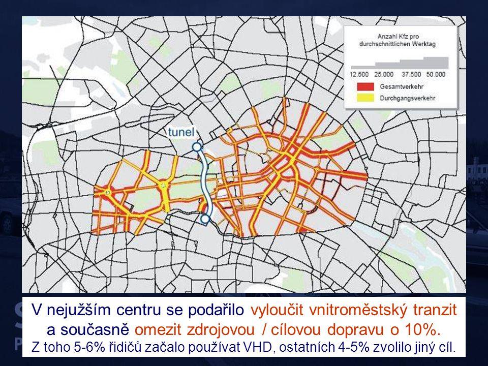 V nejužším centru se podařilo vyloučit vnitroměstský tranzit a současně omezit zdrojovou / cílovou dopravu o 10%. Z toho 5-6% řidičů začalo používat V