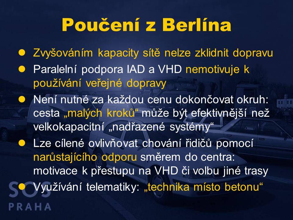Poučení z Berlína  Zvyšováním kapacity sítě nelze zklidnit dopravu  Paralelní podpora IAD a VHD nemotivuje k používání veřejné dopravy  Není nutné