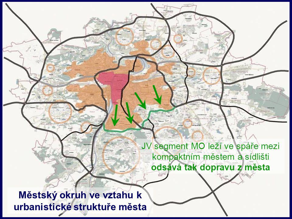 JV segment MO leží ve spáře mezi kompaktním městem a sídlišti odsává tak dopravu z města Městský okruh ve vztahu k urbanistické struktuře města
