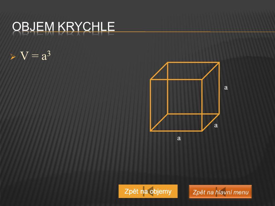  V = a 3 Zpět na objemy a a a