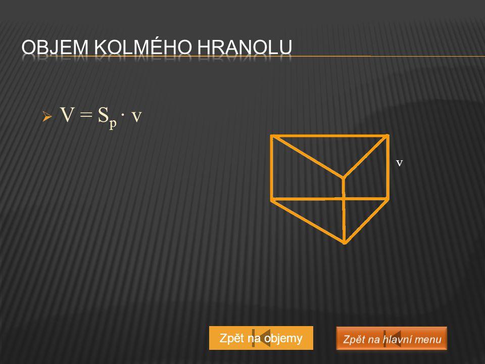  a) Postavou je obdélník V = a ∙ b ∙ c  b) Podstavou je čtverec V = a 2 ∙ v Zpět na objemy a b c a a v