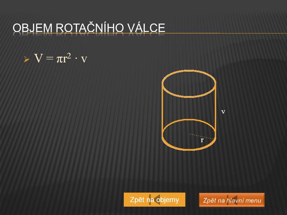 a) Pravidelný jehlan čtyřboký (podstavou je čtverec)  S = a 2 + 2aw b) Jehlan čtyřboký (postavou je obdélník)  S = ab + aw 1 + bw 2 Zpět na povrchy a a w