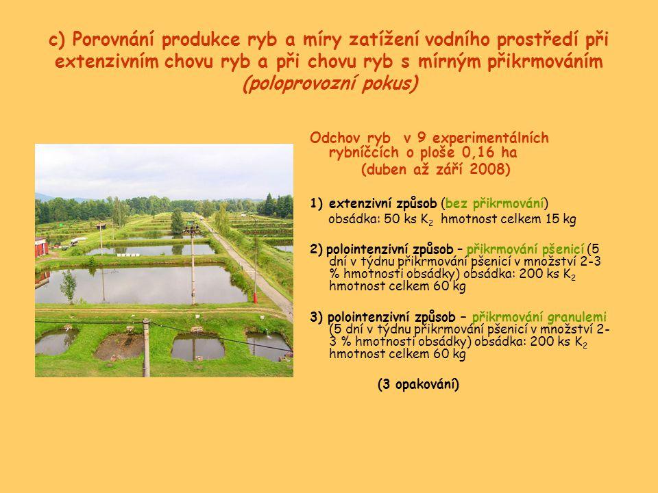 c) Porovnání produkce ryb a míry zatížení vodního prostředí při extenzivním chovu ryb a při chovu ryb s mírným přikrmováním (poloprovozní pokus) Odchov ryb v 9 experimentálních rybníčcích o ploše 0,16 ha (duben až září 2008) 1)extenzivní způsob (bez přikrmování) obsádka: 50 ks K 2 hmotnost celkem 15 kg 2) polointenzivní způsob – přikrmování pšenicí (5 dní v týdnu přikrmování pšenicí v množství 2-3 % hmotnosti obsádky) obsádka: 200 ks K 2 hmotnost celkem 60 kg 3) polointenzivní způsob – přikrmování granulemi (5 dní v týdnu přikrmování pšenicí v množství 2- 3 % hmotnosti obsádky) obsádka: 200 ks K 2 hmotnost celkem 60 kg (3 opakování)