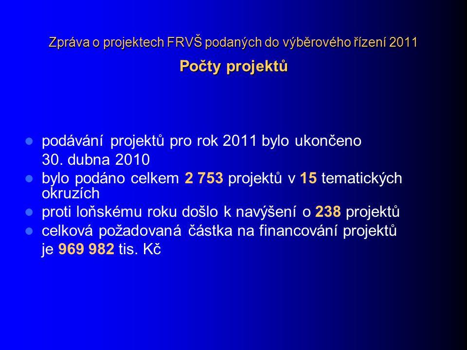 Zpráva o projektech FRVŠ podaných do výběrového řízení 2011 Počty projektů  podávání projektů pro rok 2011 bylo ukončeno 30. dubna 2010  bylo podáno