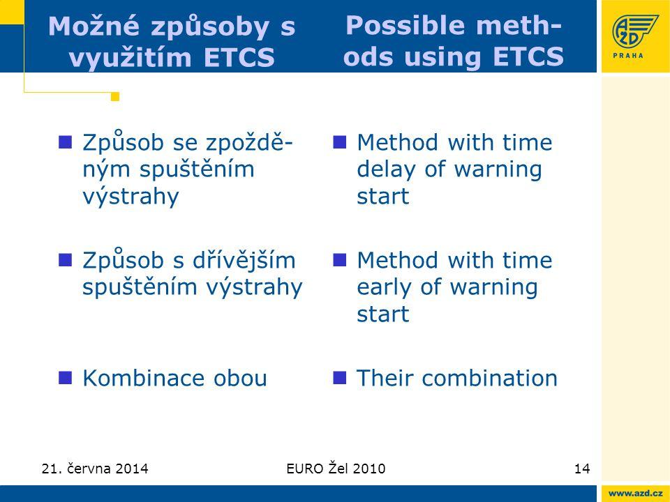 21. června 2014EURO Žel 201014 Možné způsoby s využitím ETCS  Způsob se zpoždě- ným spuštěním výstrahy  Způsob s dřívějším spuštěním výstrahy  Komb