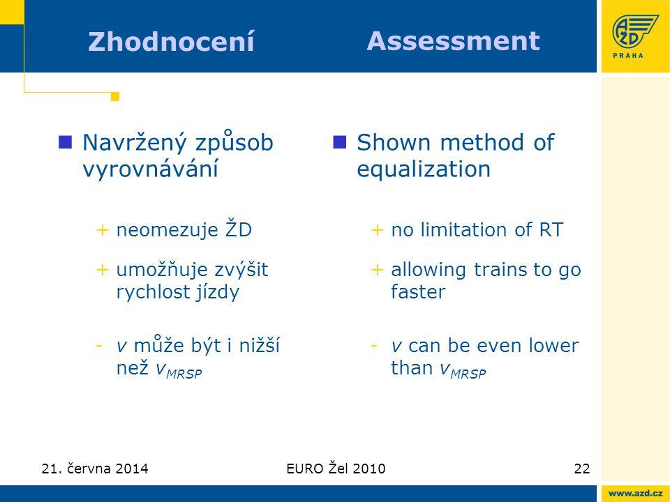 21. června 2014EURO Žel 201022 Zhodnocení  Navržený způsob vyrovnávání +neomezuje ŽD +umožňuje zvýšit rychlost jízdy -v může být i nižší než v MRSP 