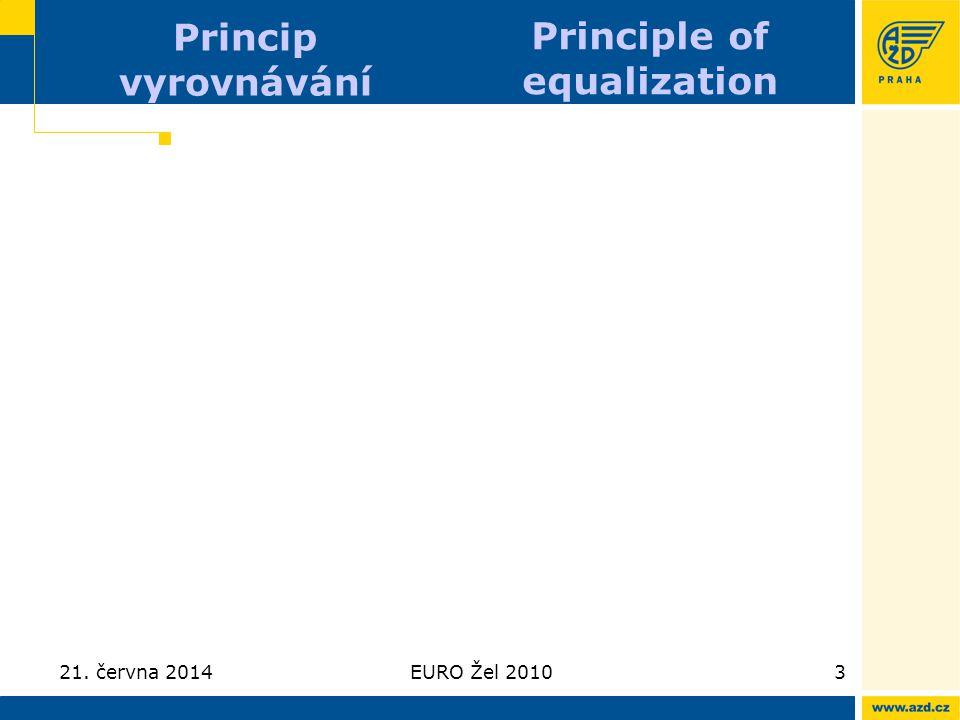 21. června 2014EURO Žel 20103 Princip vyrovnávání Principle of equalization L p = v. t L p = v t.t L t = t L + t nd