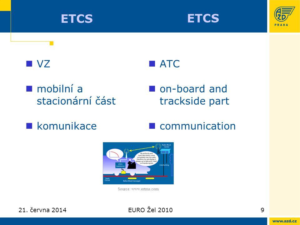 21. června 2014EURO Žel 20109 ETCS  VZ  mobilní a stacionární část  komunikace  ATC  on-board and trackside part  communication ETCS Source: www