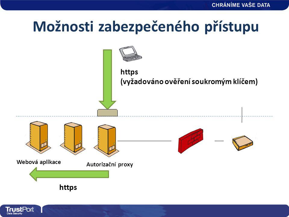 Možnosti zabezpečeného přístupu Autorizační proxy Webová aplikace https (vyžadováno ověření soukromým klíčem) httpshttp