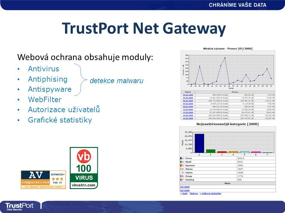 TrustPort Net Gateway Webová ochrana obsahuje moduly: • Antivirus • Antiphising • Antispyware • WebFilter • Autorizace uživatelů • Grafické statistiky