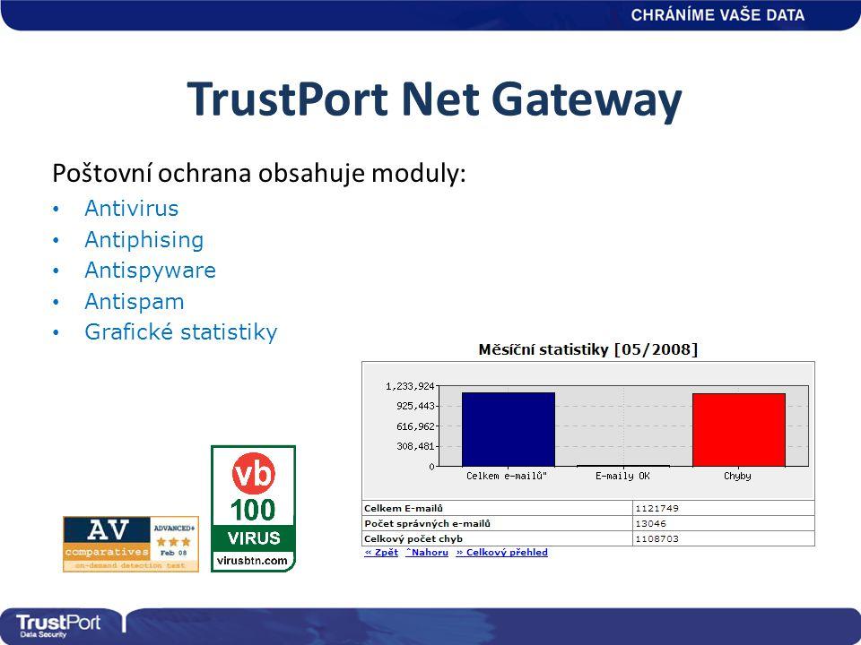TrustPort Net Gateway Poštovní ochrana obsahuje moduly: • Antivirus • Antiphising • Antispyware • Antispam • Grafické statistiky