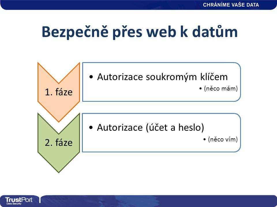 Bezpečně přes web k datům 1. fáze •Autorizace soukromým klíčem •(něco mám) 2. fáze •Autorizace (účet a heslo) •(něco vím)