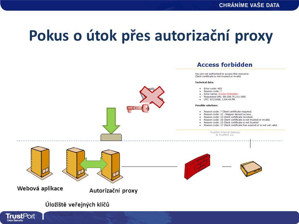 Pokus o útok přes autorizační proxy Autorizační proxy Úložiště veřejných klíčů Webová aplikace