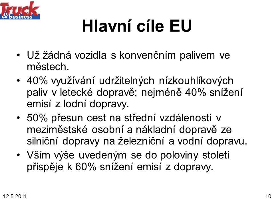 12.5.201110 Hlavní cíle EU •Už žádná vozidla s konvenčním palivem ve městech. •40% využívání udržitelných nízkouhlíkových paliv v letecké dopravě; nej