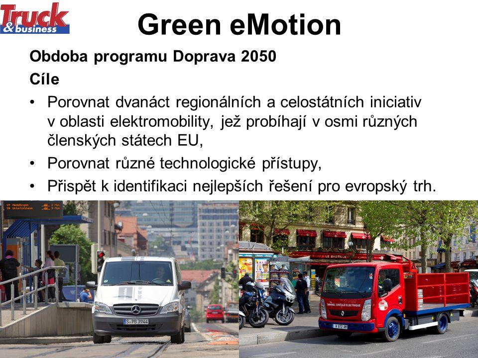 12.5.201111 Green eMotion Obdoba programu Doprava 2050 Cíle •Porovnat dvanáct regionálních a celostátních iniciativ v oblasti elektromobility, jež pro