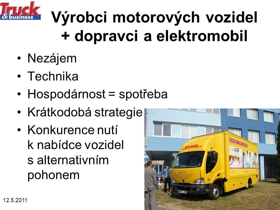 12.5.20112 Výrobci motorových vozidel + dopravci a elektromobil •Nezájem •Technika •Hospodárnost = spotřeba •Krátkodobá strategie •Konkurence nutí k nabídce vozidel s alternativním pohonem