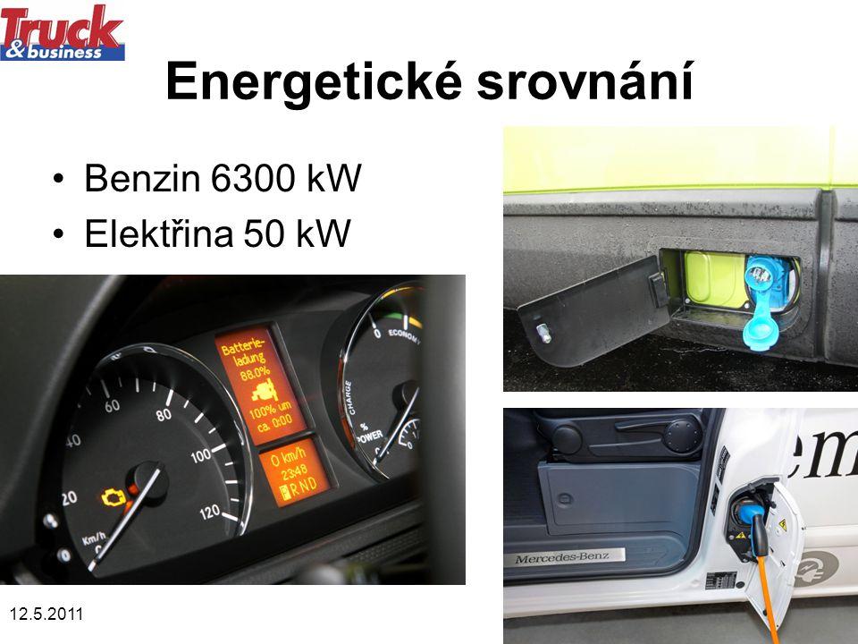 12.5.20119 Energetické srovnání •Benzin 6300 kW •Elektřina 50 kW
