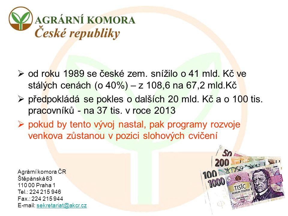 Agrární komora ČR Štěpánská 63 110 00 Praha 1 Tel.: 224 215 946 Fax.: 224 215 944 E-mail: sekretariat@akcr.czsekretariat@akcr.cz  od roku 1989 se čes