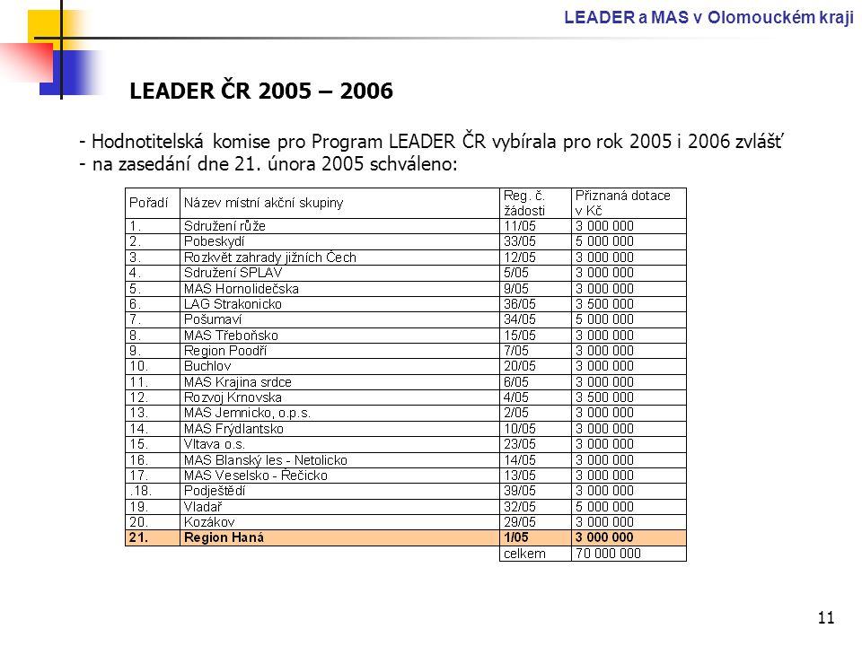 11 LEADER a MAS v Olomouckém kraji LEADER ČR 2005 – 2006 - Hodnotitelská komise pro Program LEADER ČR vybírala pro rok 2005 i 2006 zvlášť - na zasedán