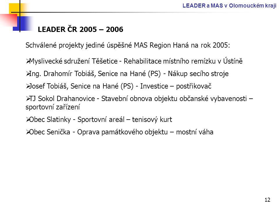 12 LEADER a MAS v Olomouckém kraji LEADER ČR 2005 – 2006 Schválené projekty jediné úspěšné MAS Region Haná na rok 2005:  Myslivecké sdružení Těšetice