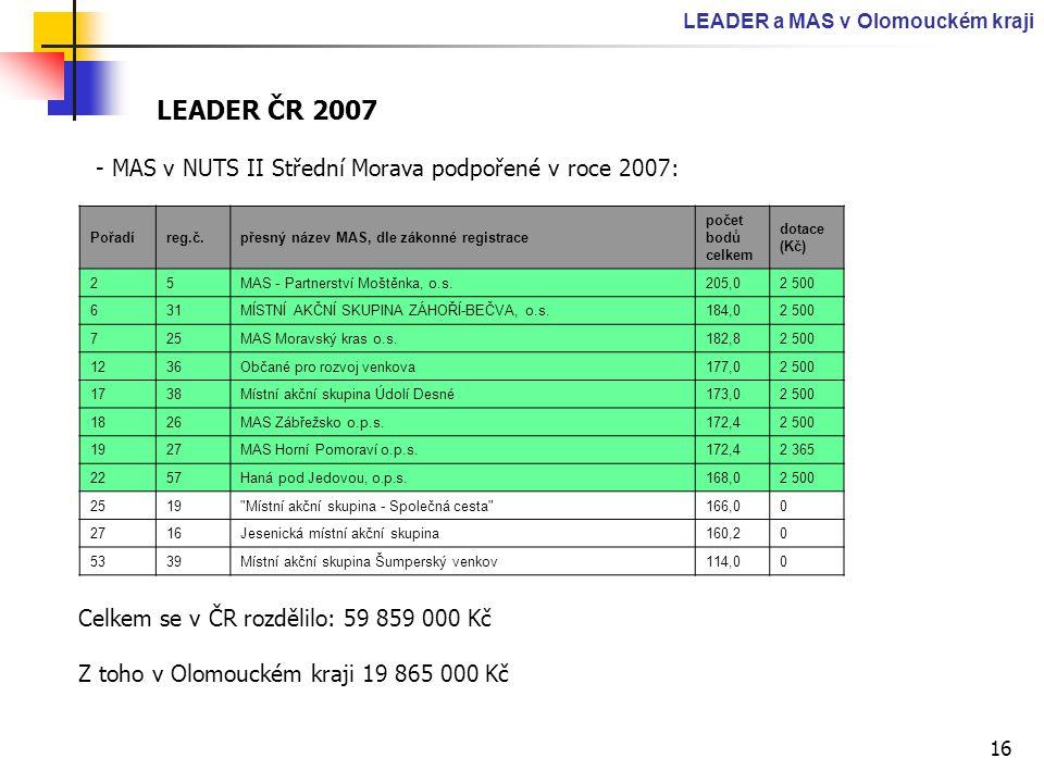 16 LEADER a MAS v Olomouckém kraji LEADER ČR 2007 - MAS v NUTS II Střední Morava podpořené v roce 2007: Pořadíreg.č.přesný název MAS, dle zákonné regi
