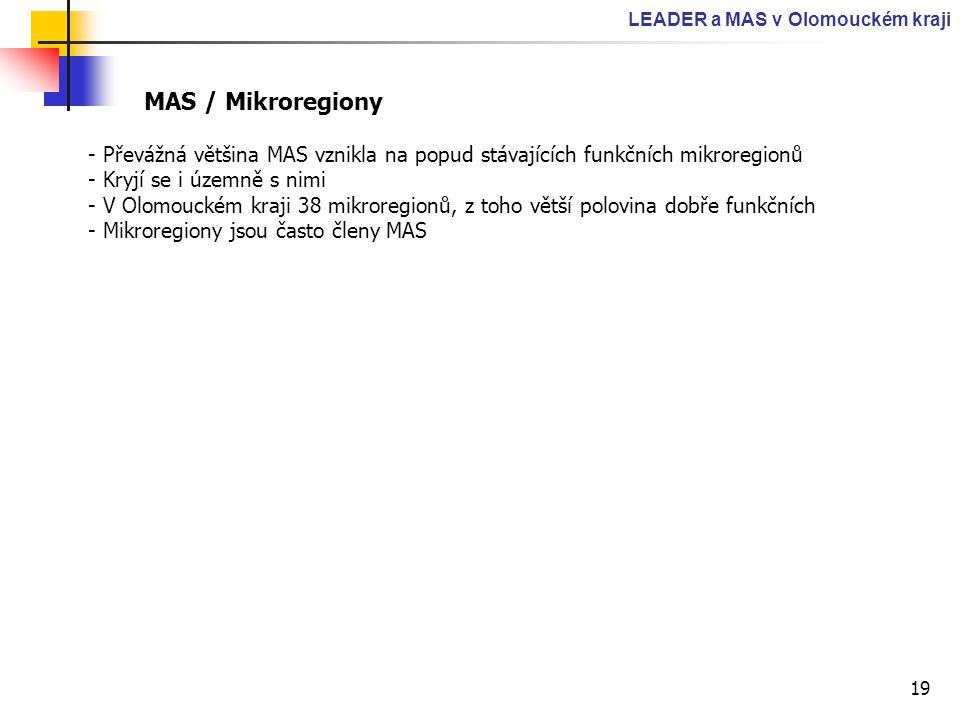 19 LEADER a MAS v Olomouckém kraji MAS / Mikroregiony - Převážná většina MAS vznikla na popud stávajících funkčních mikroregionů - Kryjí se i územně s