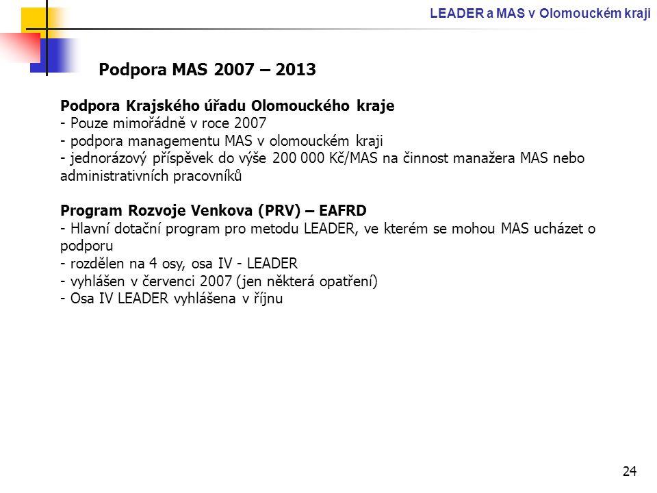 24 LEADER a MAS v Olomouckém kraji Podpora MAS 2007 – 2013 Podpora Krajského úřadu Olomouckého kraje - Pouze mimořádně v roce 2007 - podpora managemen