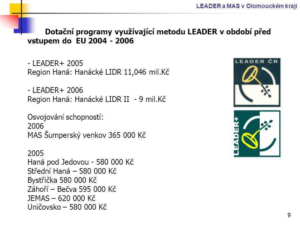 9 LEADER a MAS v Olomouckém kraji Dotační programy využívající metodu LEADER v období před vstupem do EU 2004 - 2006 - LEADER+ 2005 Region Haná: Hanác