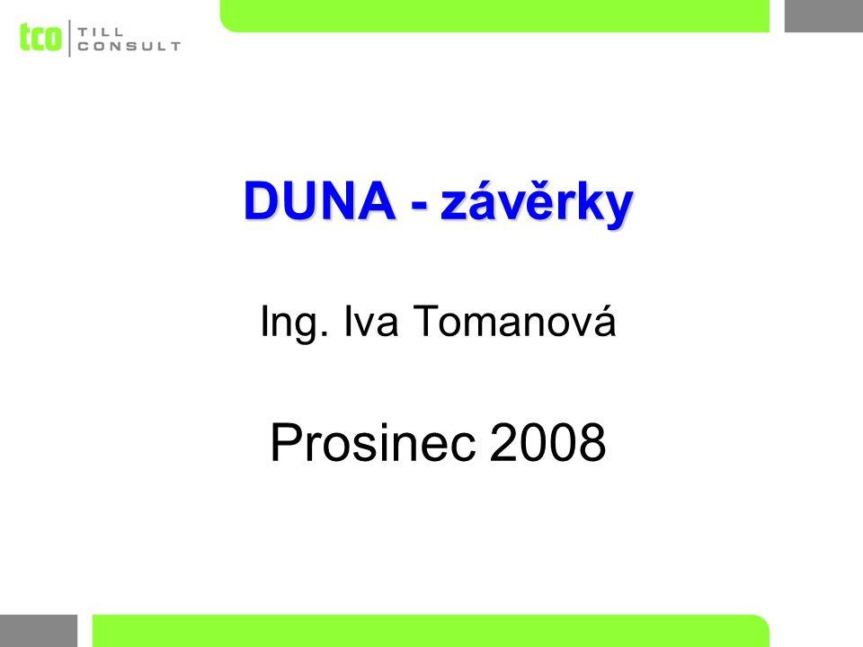 Ing. Iva Tomanová DUNA - závěrky DUNA - závěrky Ing. Iva Tomanová Prosinec 2008